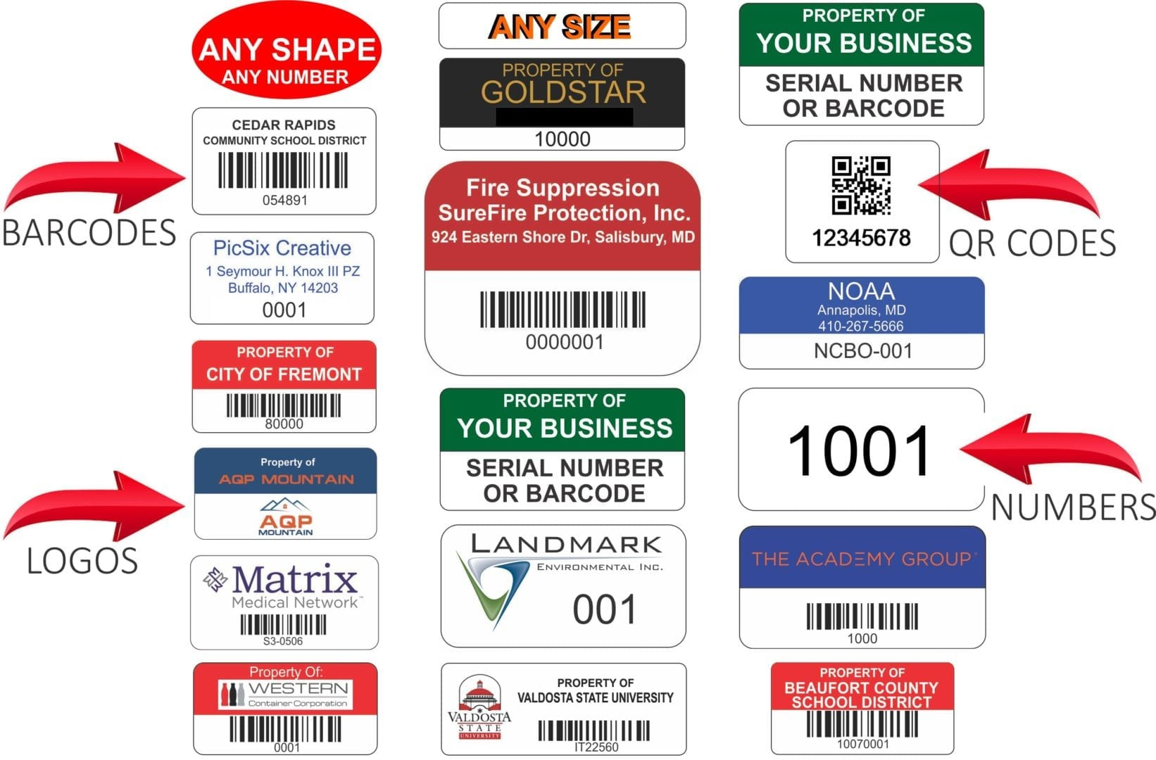 tags and labels